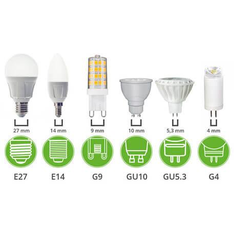 Jak znaleźć ściemnialną żarówkę LED z odpowiednim cokołem?