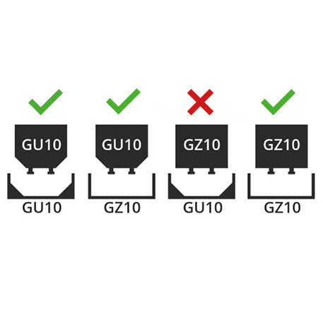 Żarówki GU10